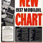 Реклама Mobiloil 1937