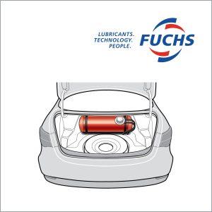 Моторные масла FUCHS TITAN для двигателей на газообразном топливе