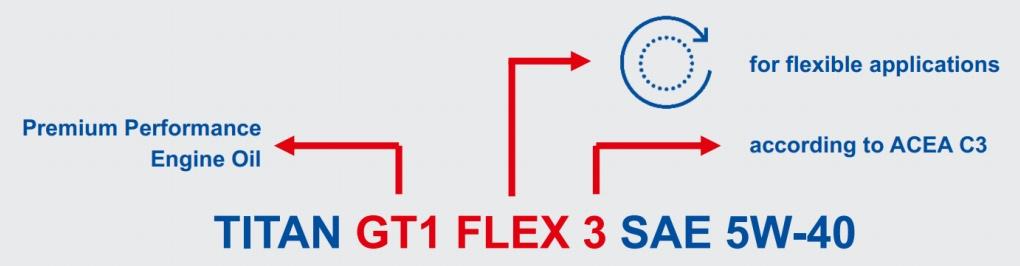 Новый продукт моторное масло FUCHS TITAN GT1 FLEX 3 5W-40
